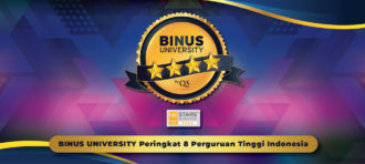 BINUS UNIVERSITY PERINGKAT 8 PERGURUAN TINGGI INDONESIA